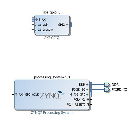 Stepper motor Zynq