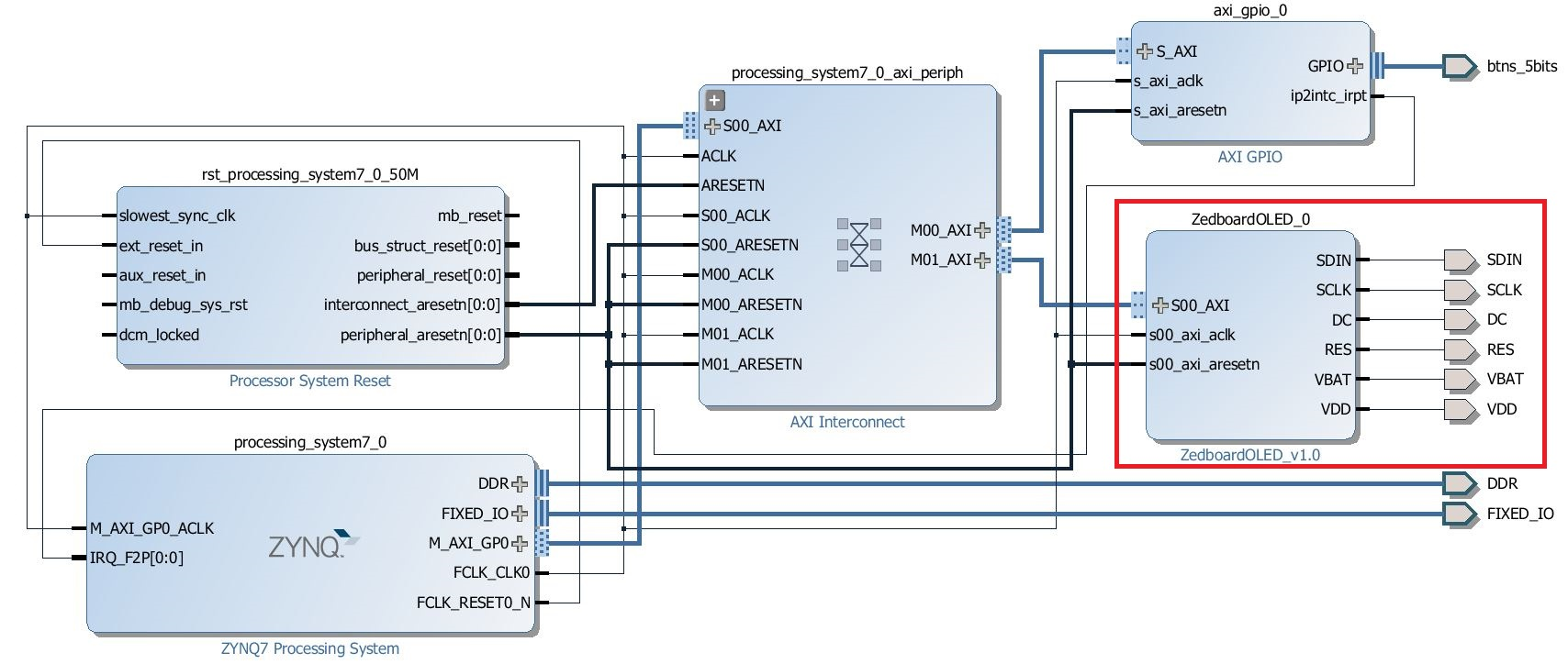 Interrupts Embedded Centric Steps To Create Block Diagram After Adding Zedboard Oled