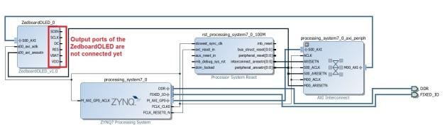Block Diagram after running Designer Assistance on the ZedboardOLED
