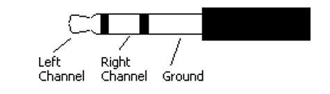 Audio processing Zynq SoC Zedboard