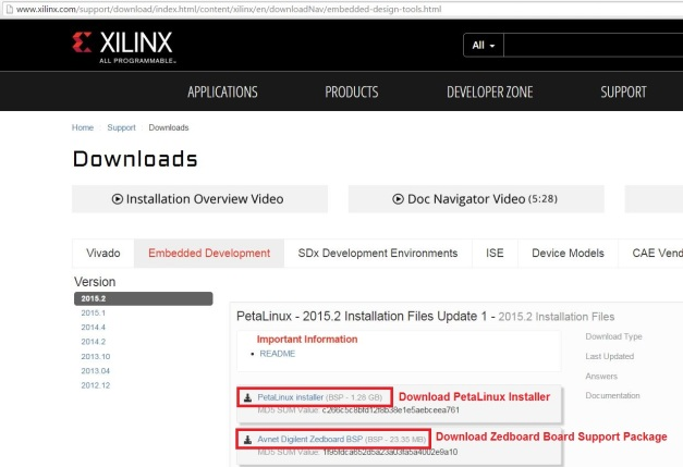 Download PetaLinux Installer and Zedboard BSP