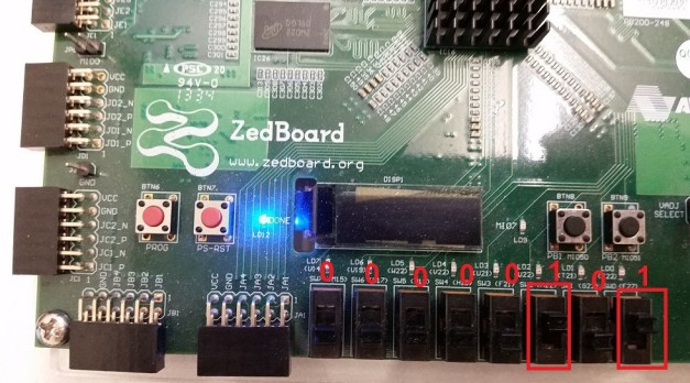 11 zedboard Embedded Operating Systems - IT閱讀