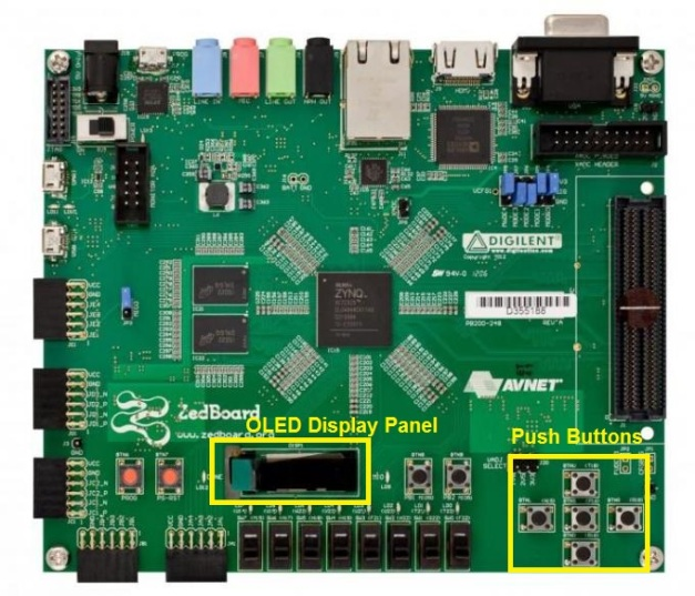 Lab5 Board Interface