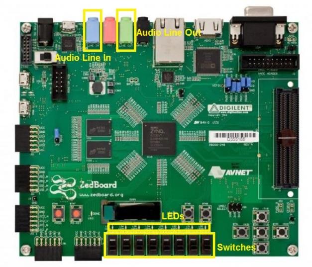 Lab8 Board Interface