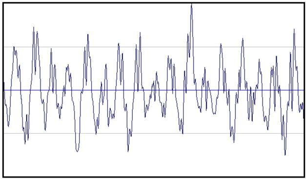Sample of an audio signal