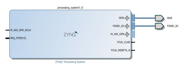 ZYNQ7 Processing System after Block Automation