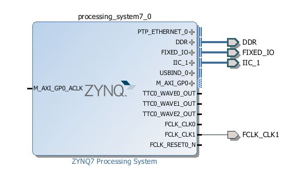 ZYNQ7 Processing System after making IIC_1 and FCLK_CLK1 external