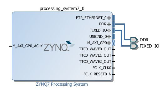 ZYNQ7 Processing System after running Block Automation with default settings