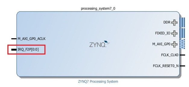 ZYNQ7 Processing System with Fabric Shared Interrupt Ports Enabled