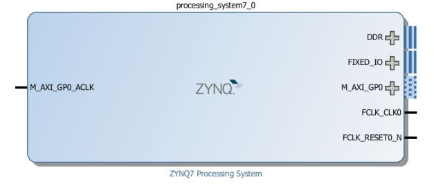 ZYNQ7 Processing System