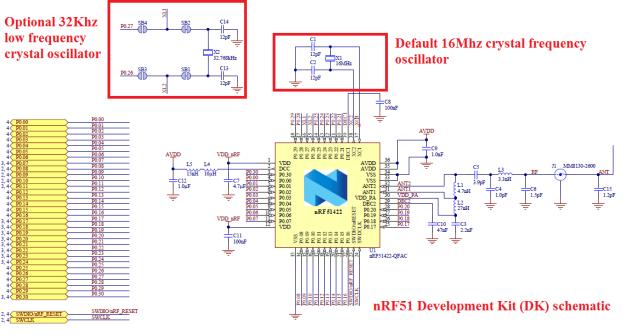 nRF1-DK schematic