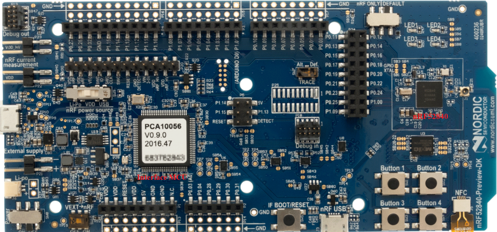 nRF52 Architecture | Embedded Centric